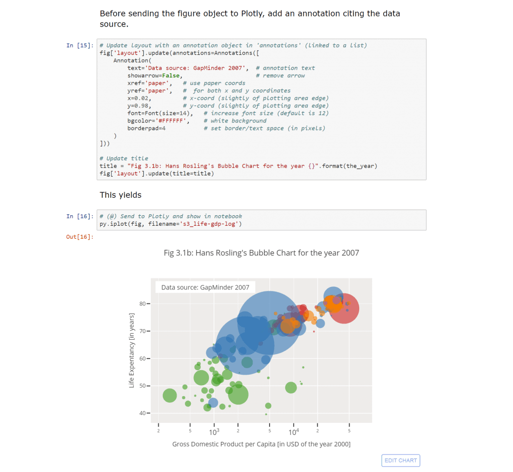 Plotly's Python API User Guide, Bubble Charts