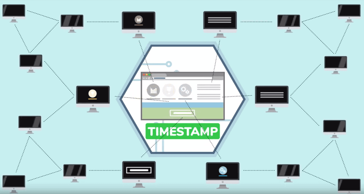 Blockchain and Timestamping Posts