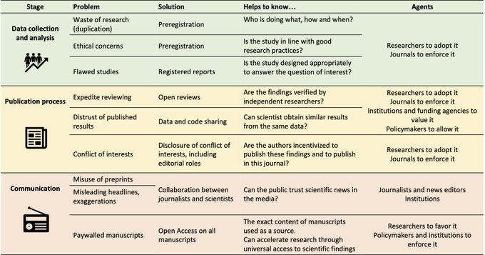 Ideas for a Extending Open Review to the Use of Scientific Literature in News Media