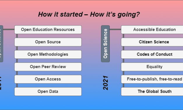 Open Science and Knowledge Justice: How It Started – How It's Going?